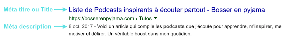 Méta titre et Méta description Google