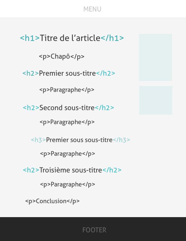 Structure sémantique html